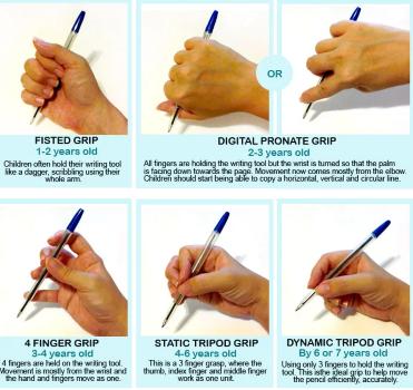 Cara pegang pensel ikut umur